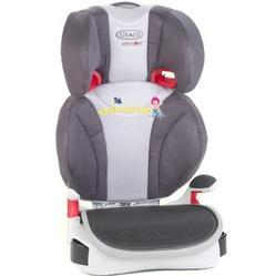 Graco Aerologic